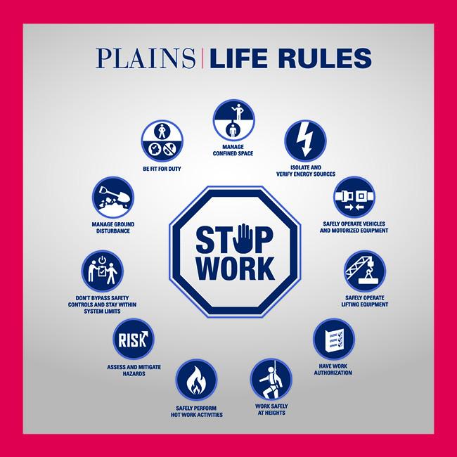 Plains Life Rules